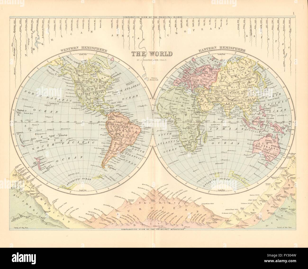 THE WORLD IN HEMISPHERES. River lengths Mountain heights. BARTHOLOMEW, 1876 map - Stock Image