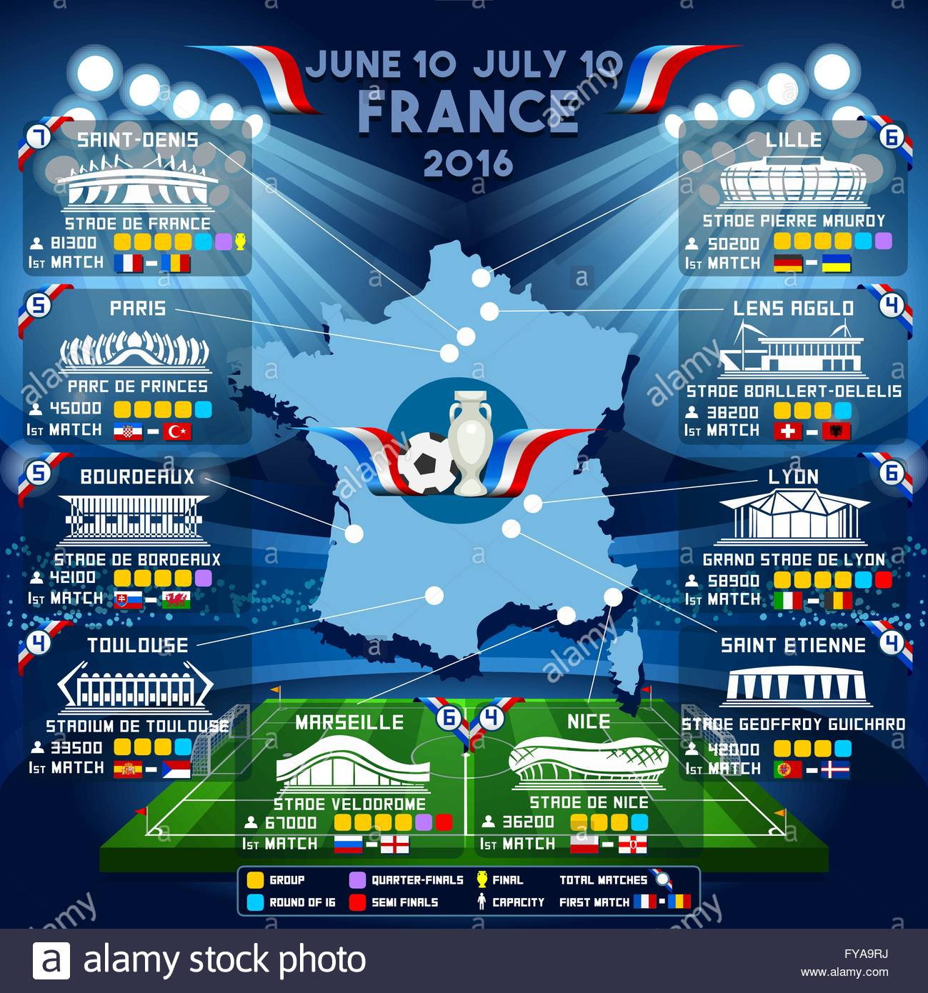 Cup EURO 2016 finals Stadium Guide. Football European Championship Soccer  finals place. Stade de France final match group stage. f8fb19de3170c