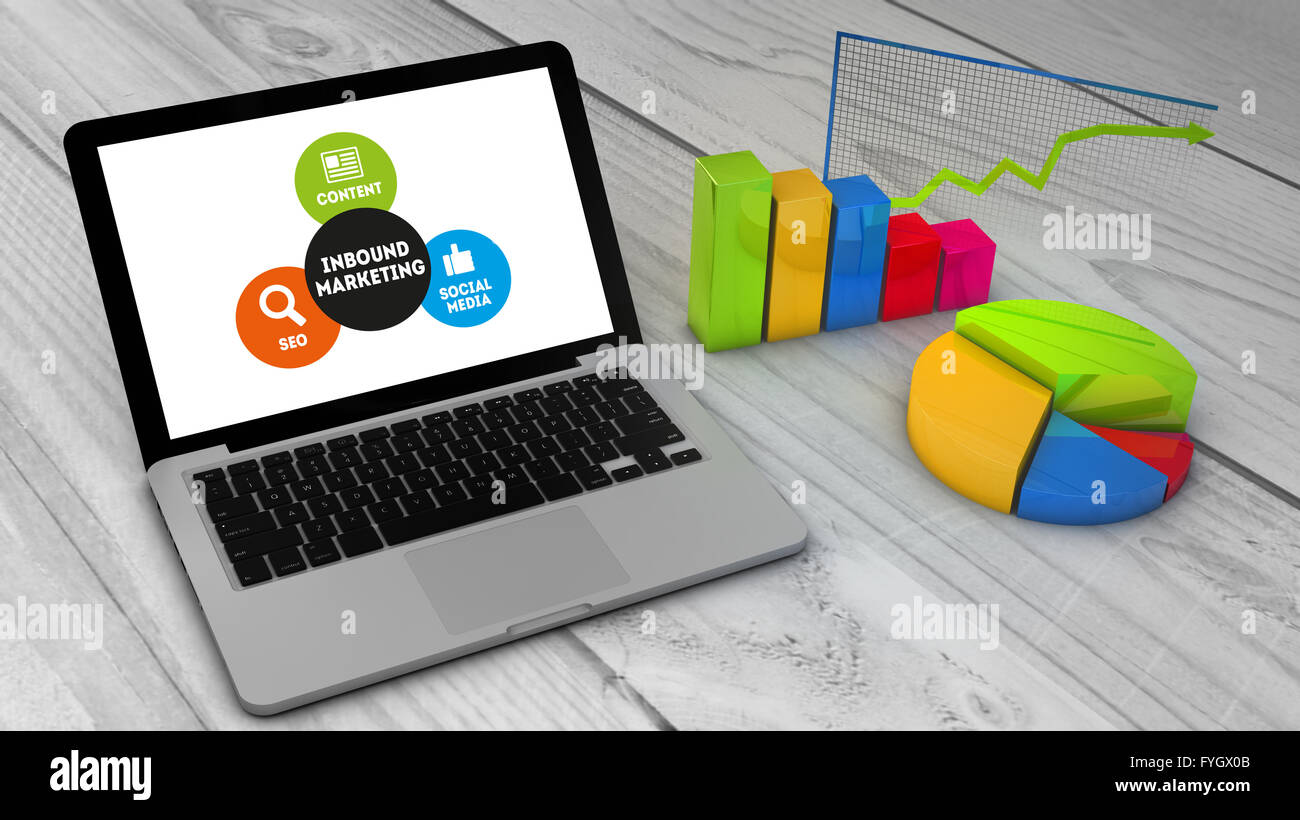 Commercial concept: Laptop generated with Inbound marketing elements on the screen whith charts and graphs. All - Stock Image