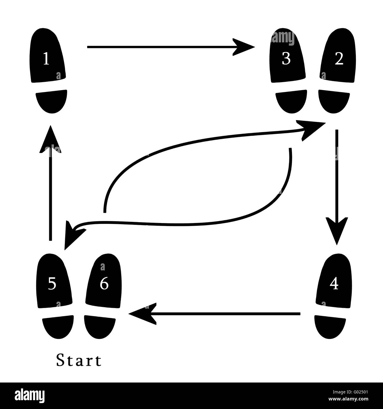 Dance Step Diagram Stock Photos & Dance Step Diagram Stock ... on
