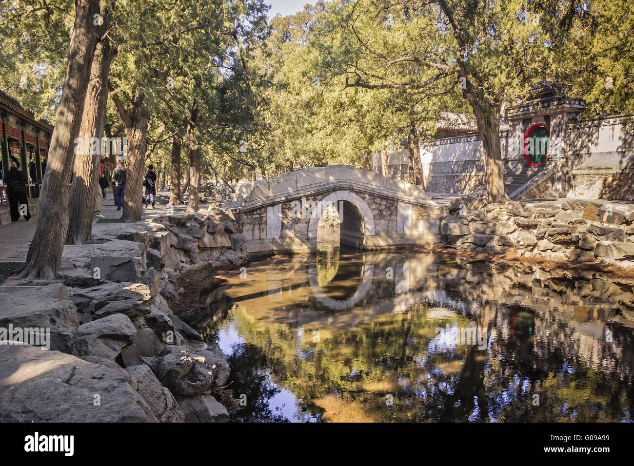 Lake In The Gardens Summer Palace Beijing China - Stock Image
