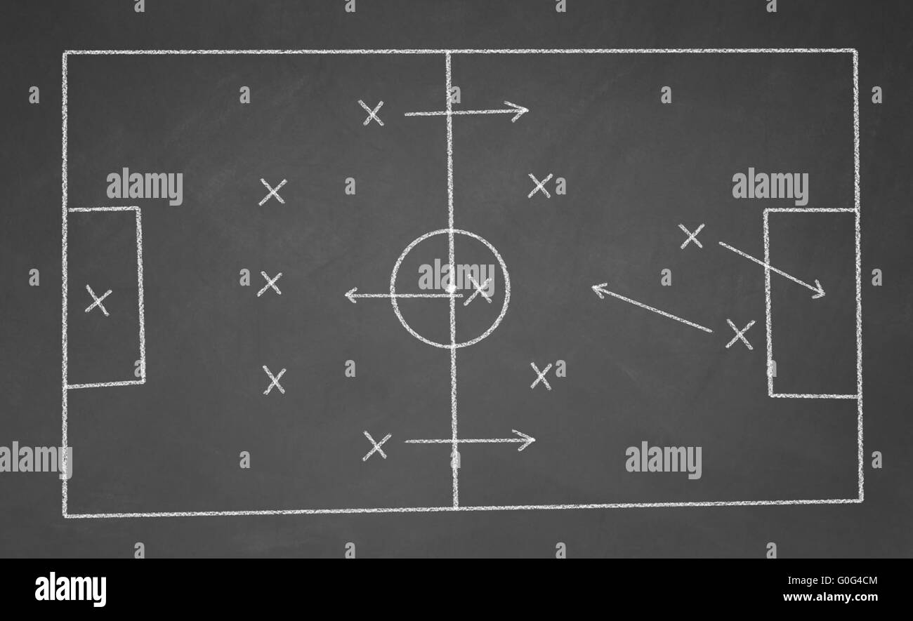 Soccer game strategy - Stock Image