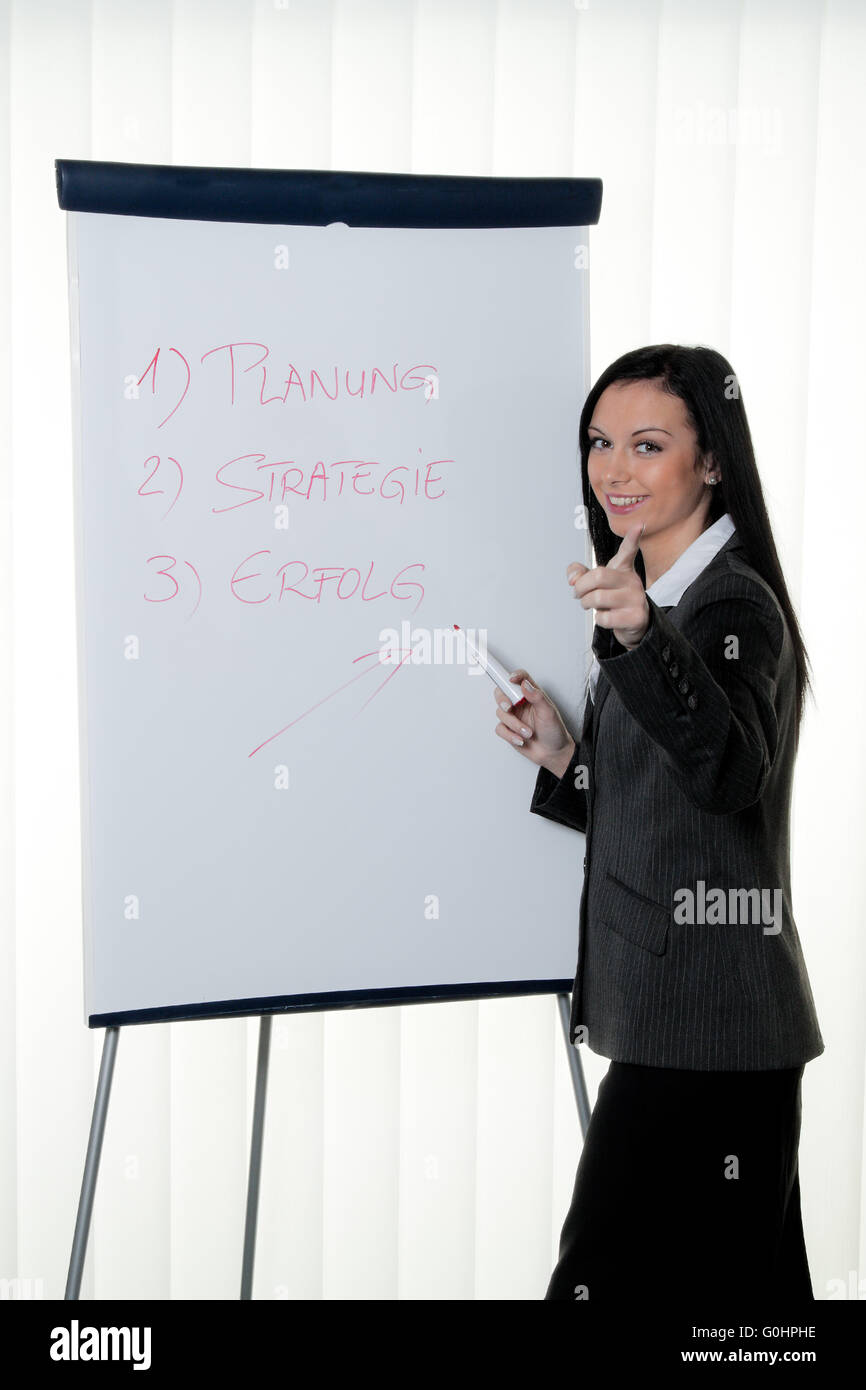Coach flip chart in German. Training and education Stock Photo