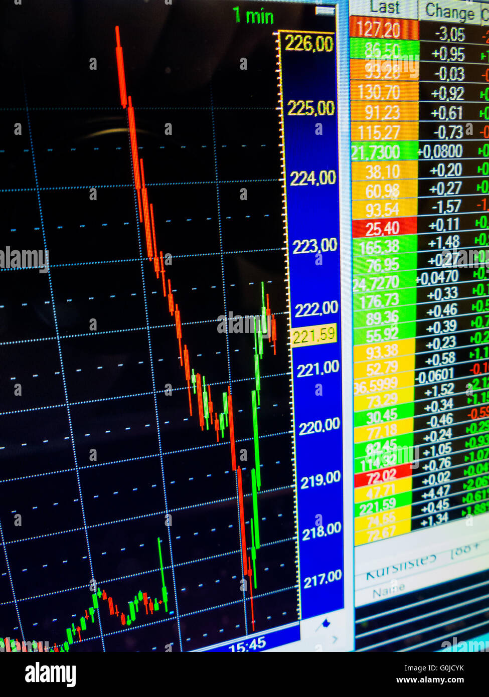 stark falling price of shares on the stock exchange Stock Photo