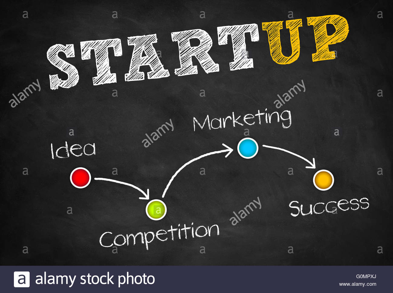 Startup strategy concept - Stock Image