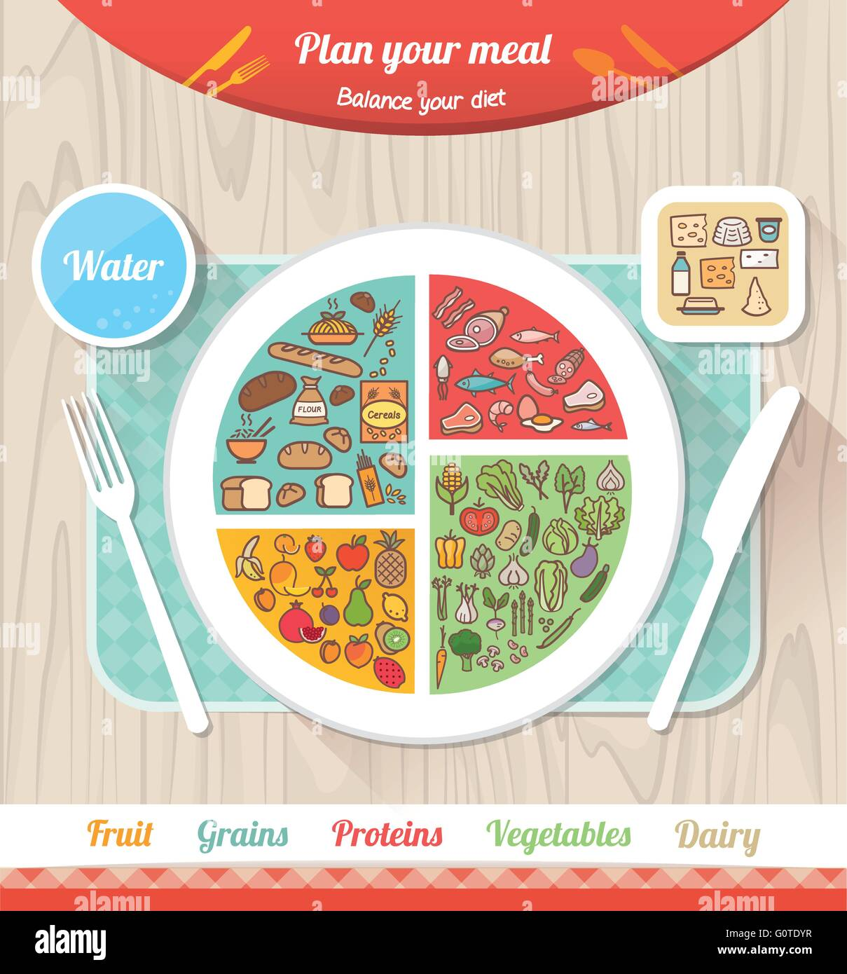 Plan your meal infographic with dish, chart and icons, healthy food and dieting concept - Stock Image