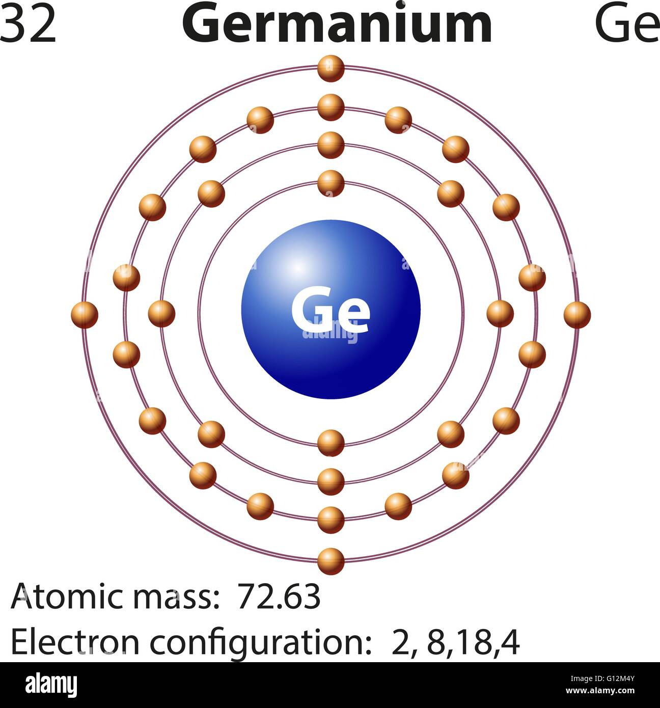 Symbol Chemical Element Germanium Stock Photos Symbol Chemical