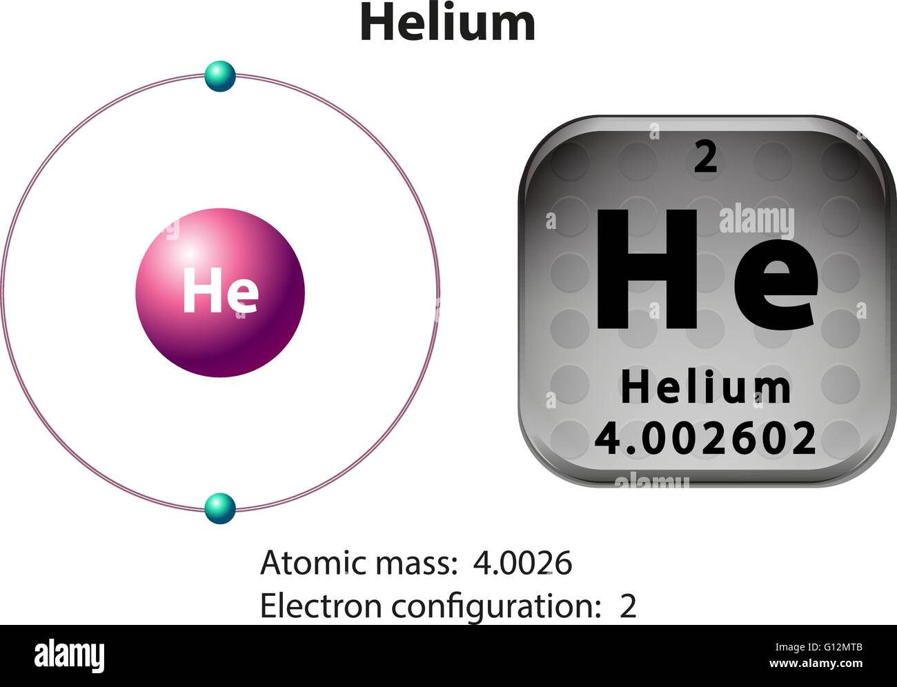 Symbol and electron diagram for helium illustration stock vector art symbol and electron diagram for helium illustration ccuart Gallery