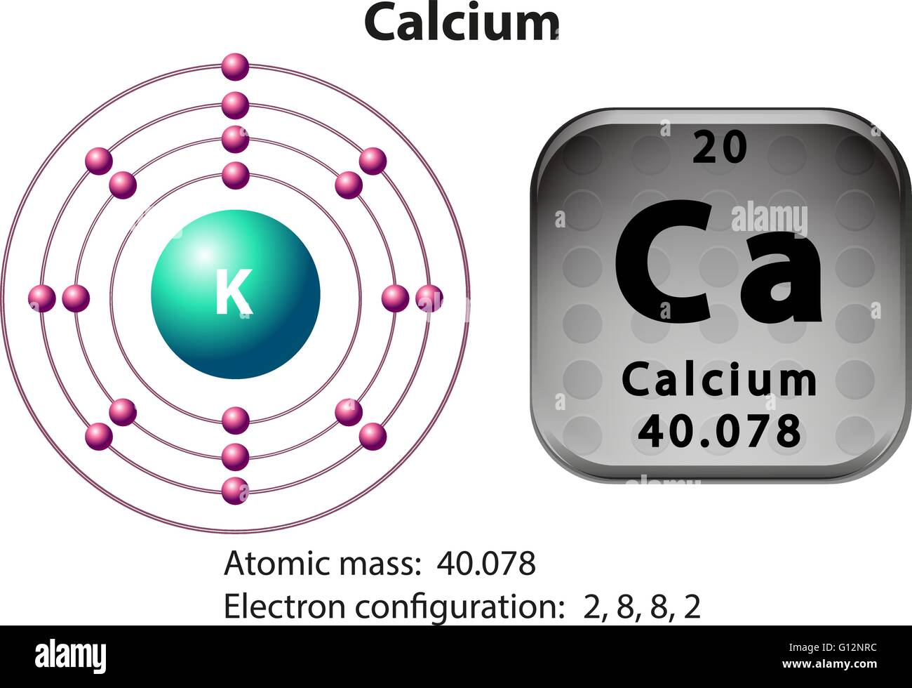 Our calcium page has over 250 facts that span 115 different quantities Each entry has a full citation identifying its source Areas covered include atomic structure
