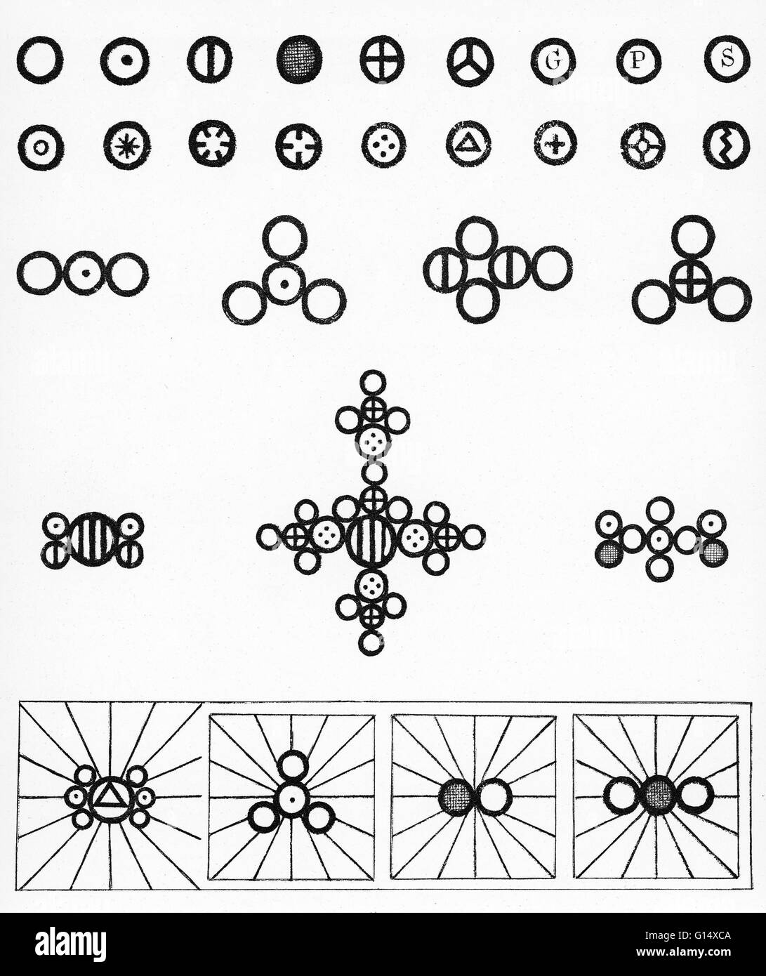 system of signs for chemical substances invented by john dalton the top two rows consist