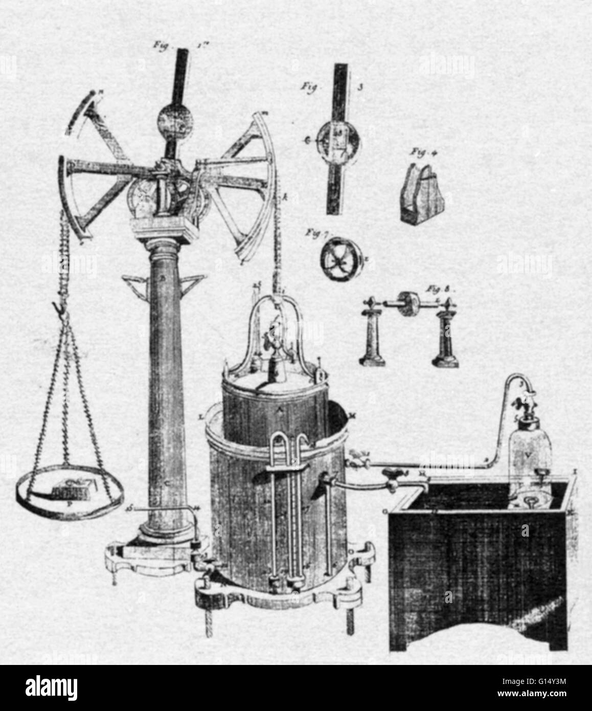 a study on the experiment of antoine lavoisier on the element of carbon The video shows the apparatus used by antoine lavoisier for studying the composition of the air the visualization is based on an illustration in traité élémentaire de chimie (elements of chemistry) written by lavoisier published in 1790.