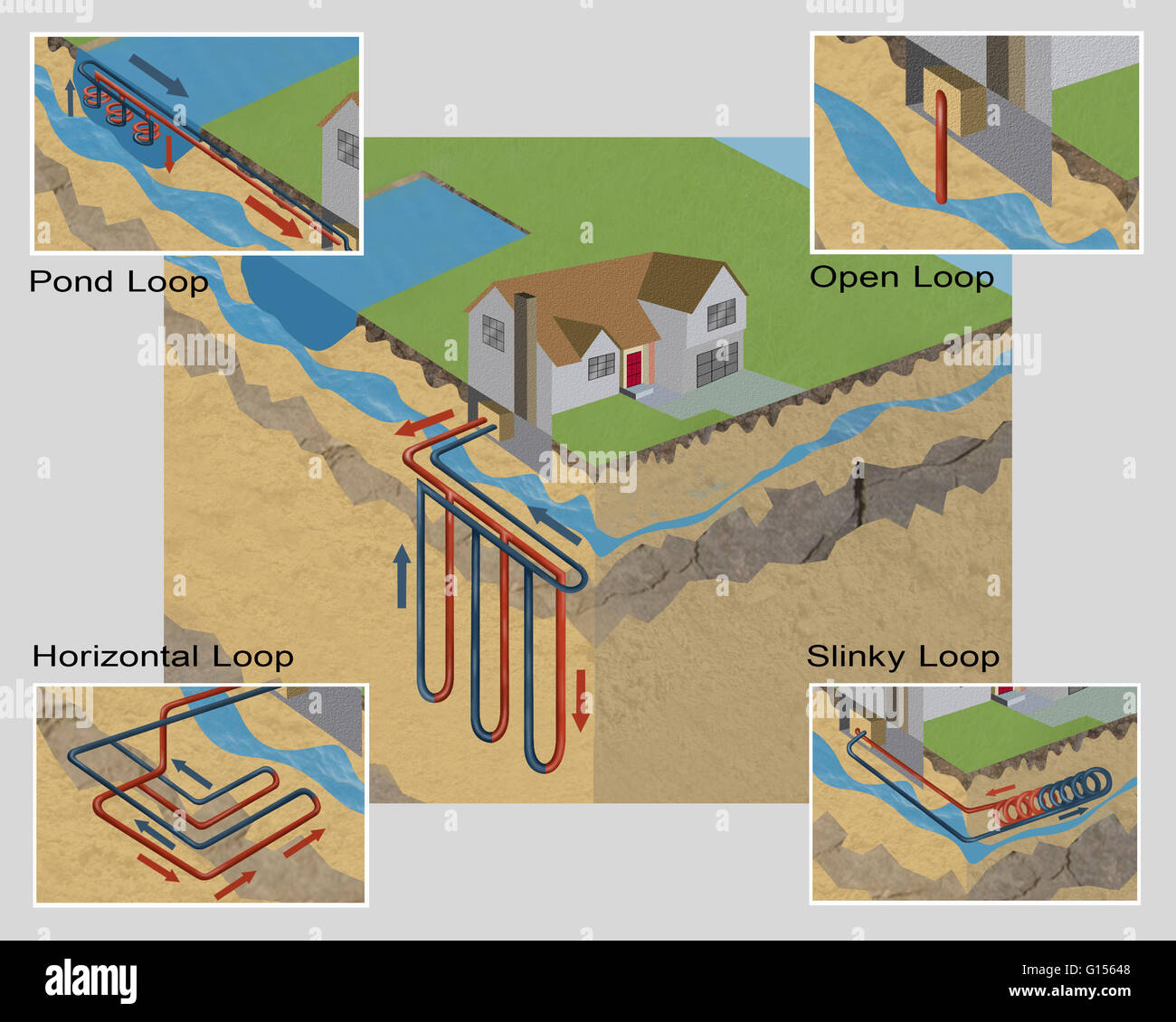 Geothermal Source Heat Pump Stock Photos Wiring Diagram An Illustration Of Vertical Loop Is A Central Heating And