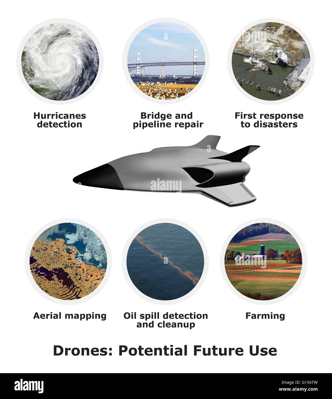 Illustration showing the potential benefits of drone usage in the future. - Stock Image