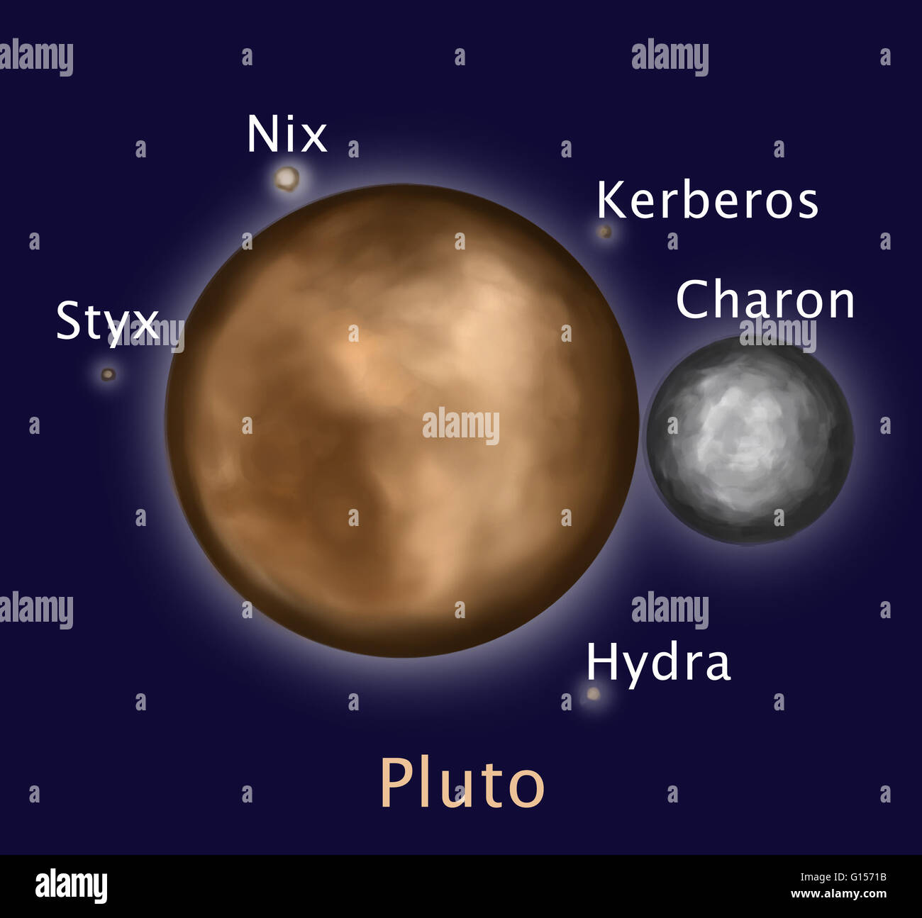 Kerberos Moon Of Plluto: Artwork Of Pluto, A Dwarf Planet, And It's 5 Known Moons