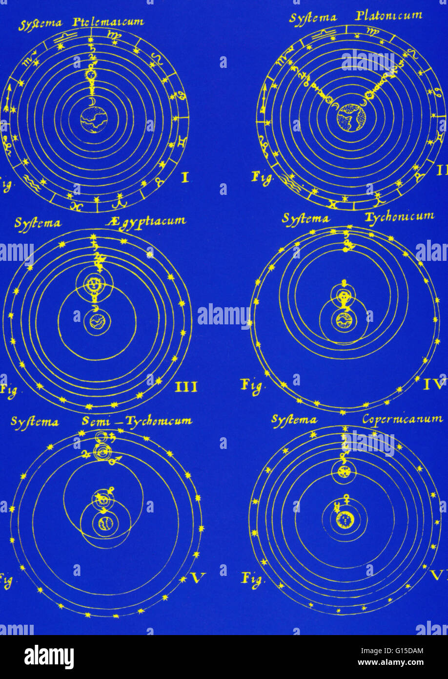 Different cosmological models as conceived by Ptolemy, Plato, the ancient Egyptians, Tycho Brahe and Copernicus. - Stock Image