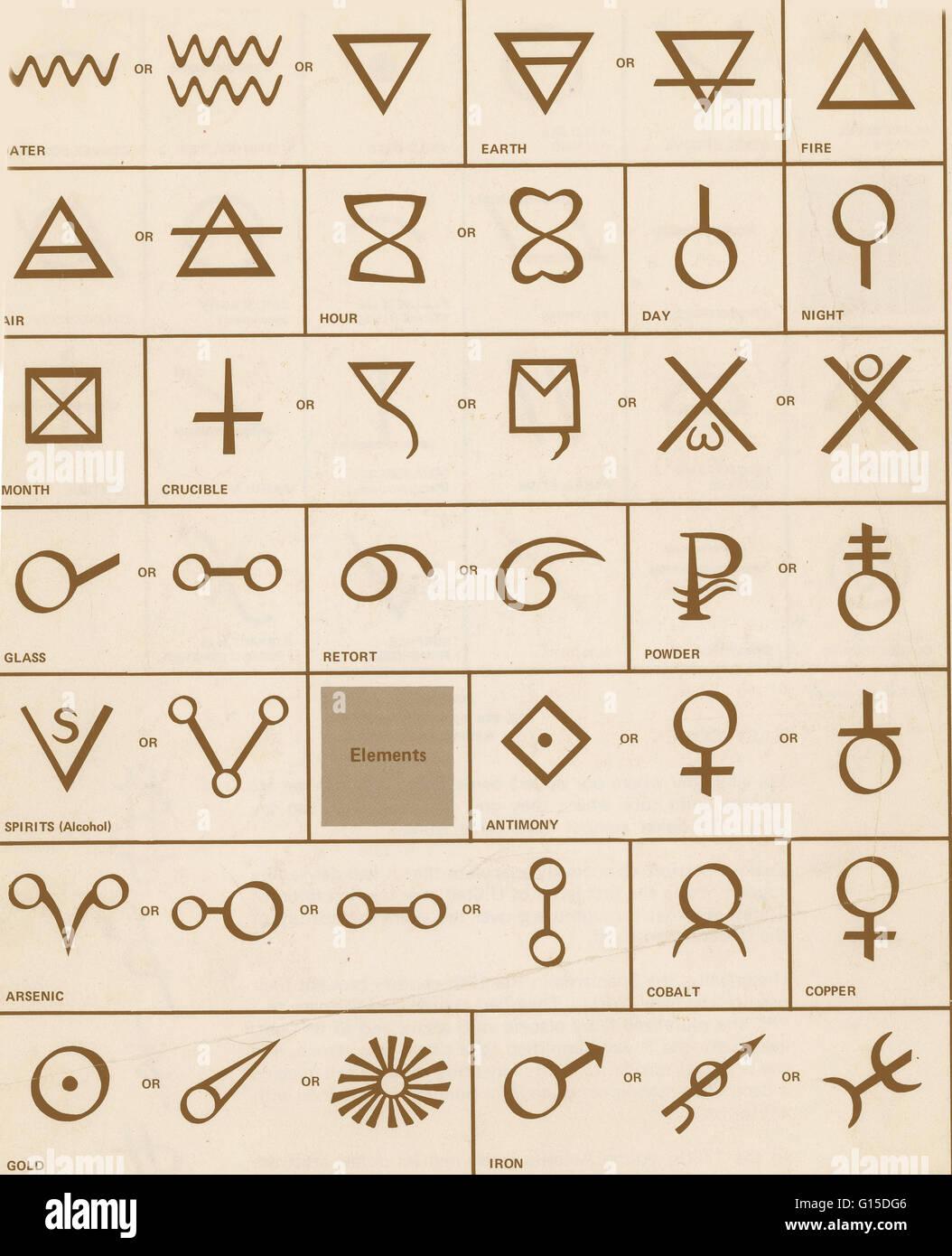 Alchemical Symbols Stock Photos Alchemical Symbols Stock Images
