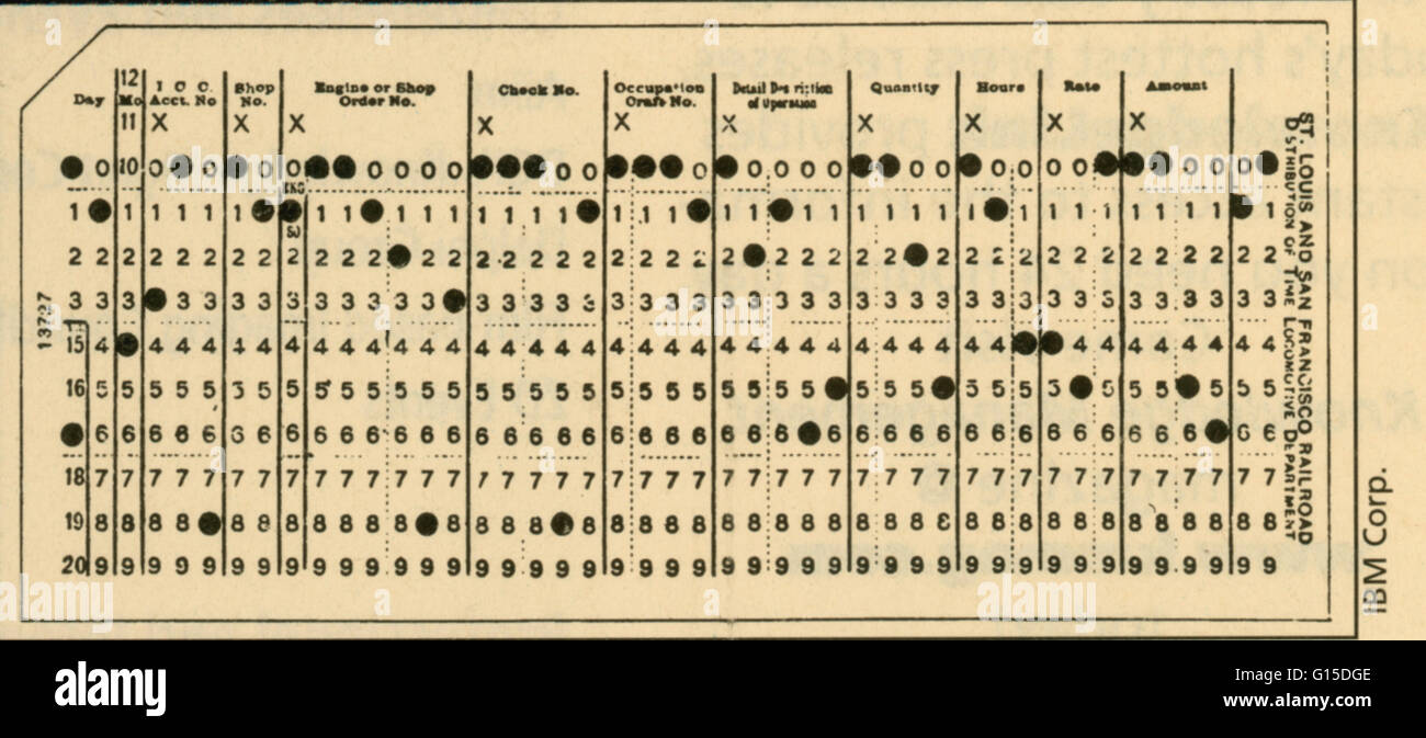 Early 45 column punch cards for tabulating machines embedded the practice of using two digit dates in emerging technology. - Stock Image