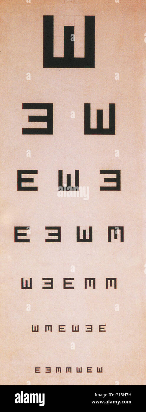 An Eye Chart Is A Chart Used To Measure Visual Acuity Charts Are