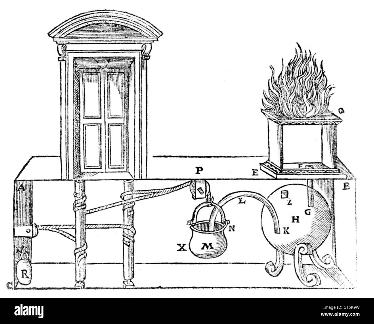 Engraving shows the details of a steam-driven mechanical apparatus for opening doors. Hero (or Heron) of Alexandria - Stock Image