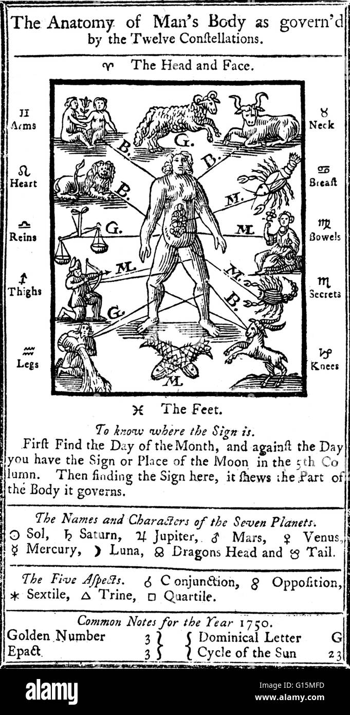 Woodcut titled 'The Anatomy of Man's Body as govern'd by the Twelve Constellations' from Benjamin - Stock Image