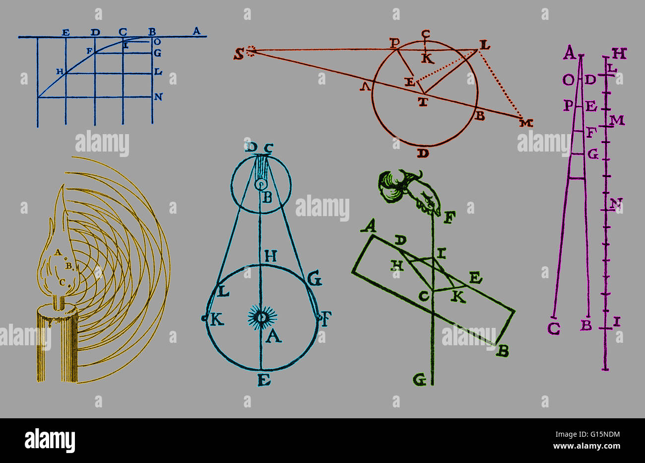 Six early physics diagrams from the scientific revolution of the six early physics diagrams from the scientific revolution of the 16th and 17th centuries clockwise from top left galileos law of projectiles ccuart Choice Image