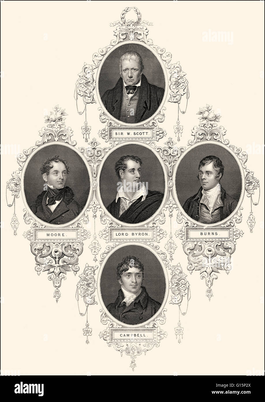 British writers, 18th and 19th century, Sir Walter Scott, Thomas Moore, Lord Byron, Thomas Campbell - Stock Image