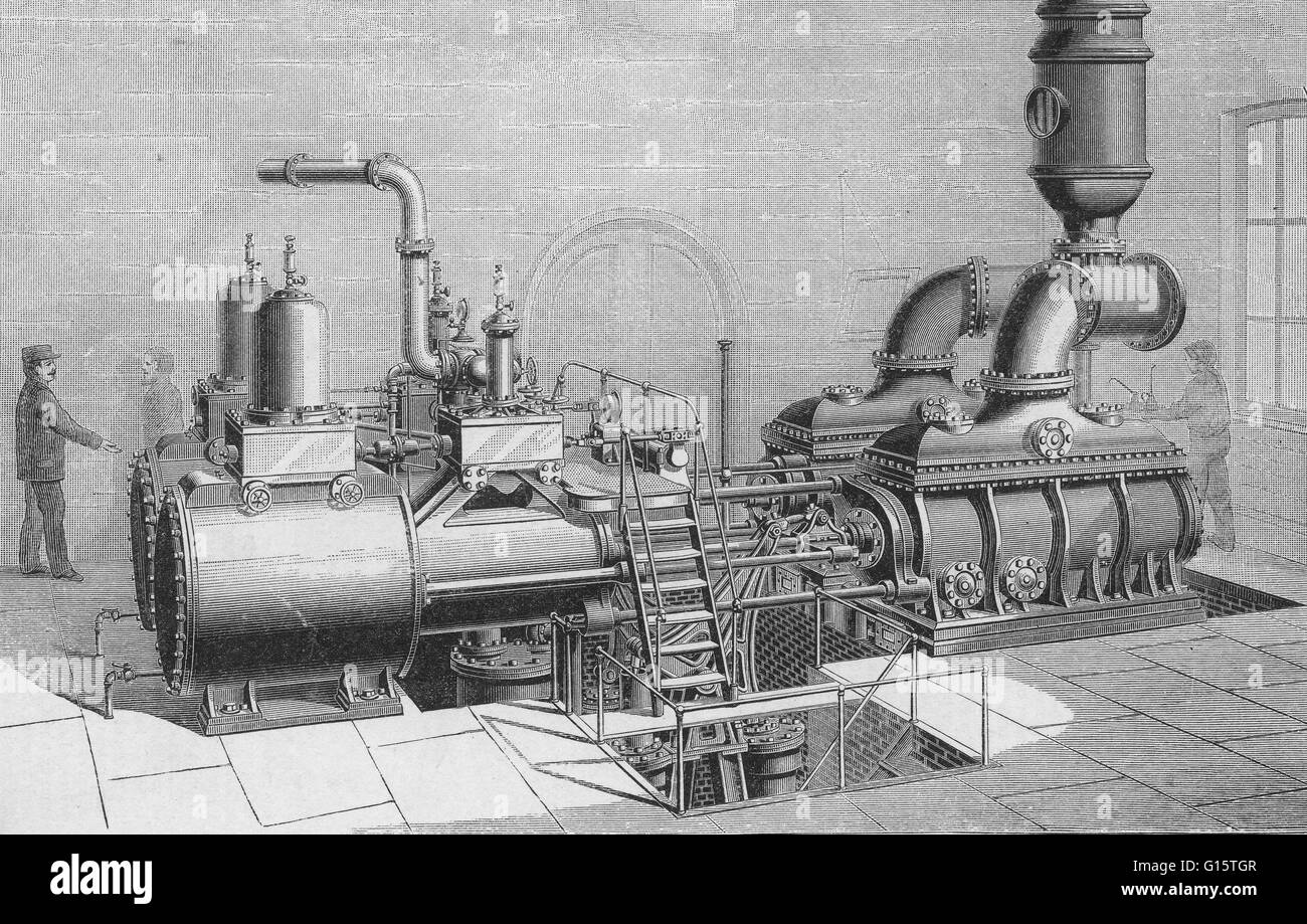 Worthington duplex pumping engine, 1891. A duplex steam pump has two sets of steam and water cylinders. They are - Stock Image