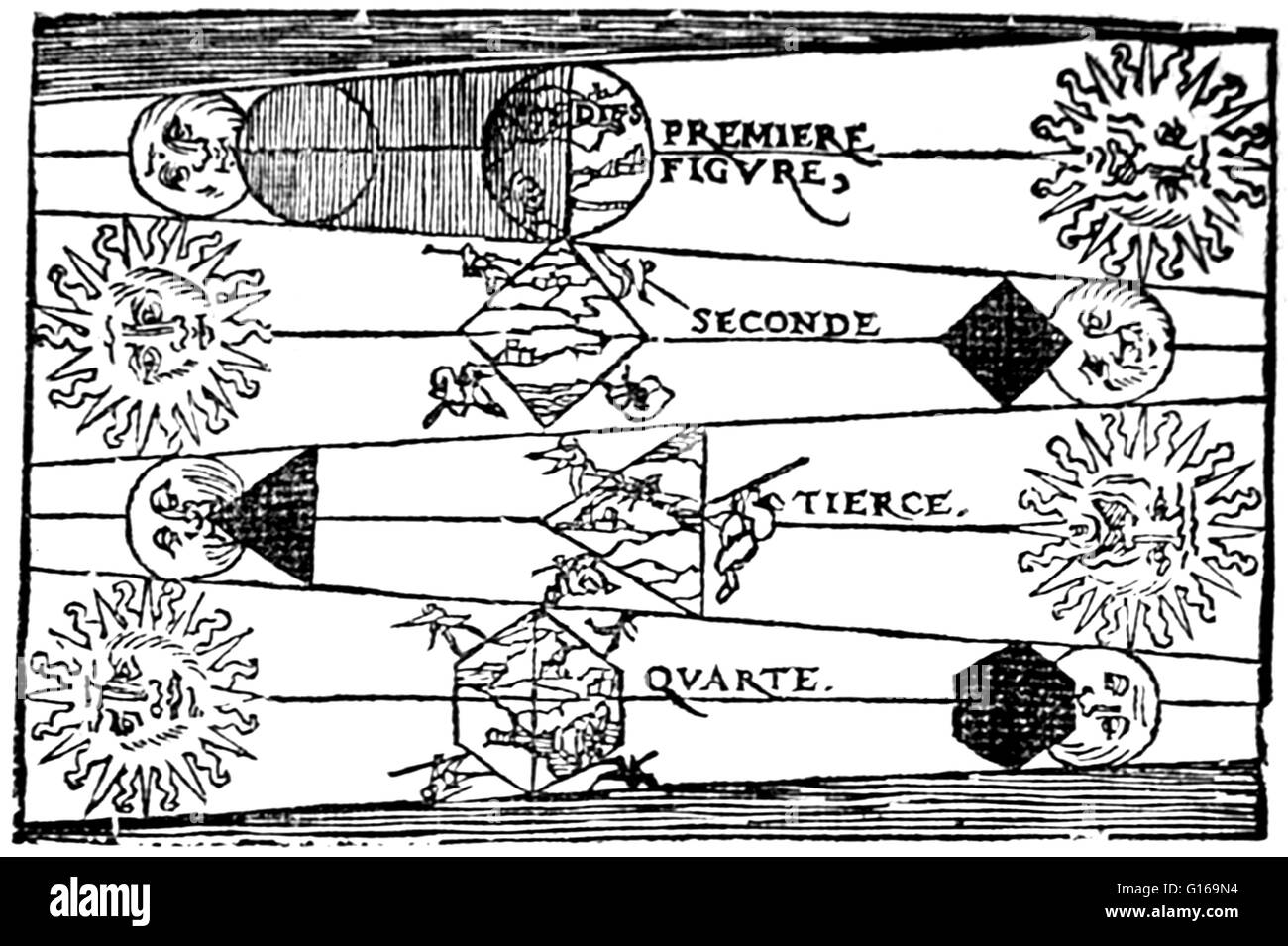 Illustration from Petrus Apianus', La cosmographie (1551) showing proof for the sphericity of the earth by observing - Stock Image