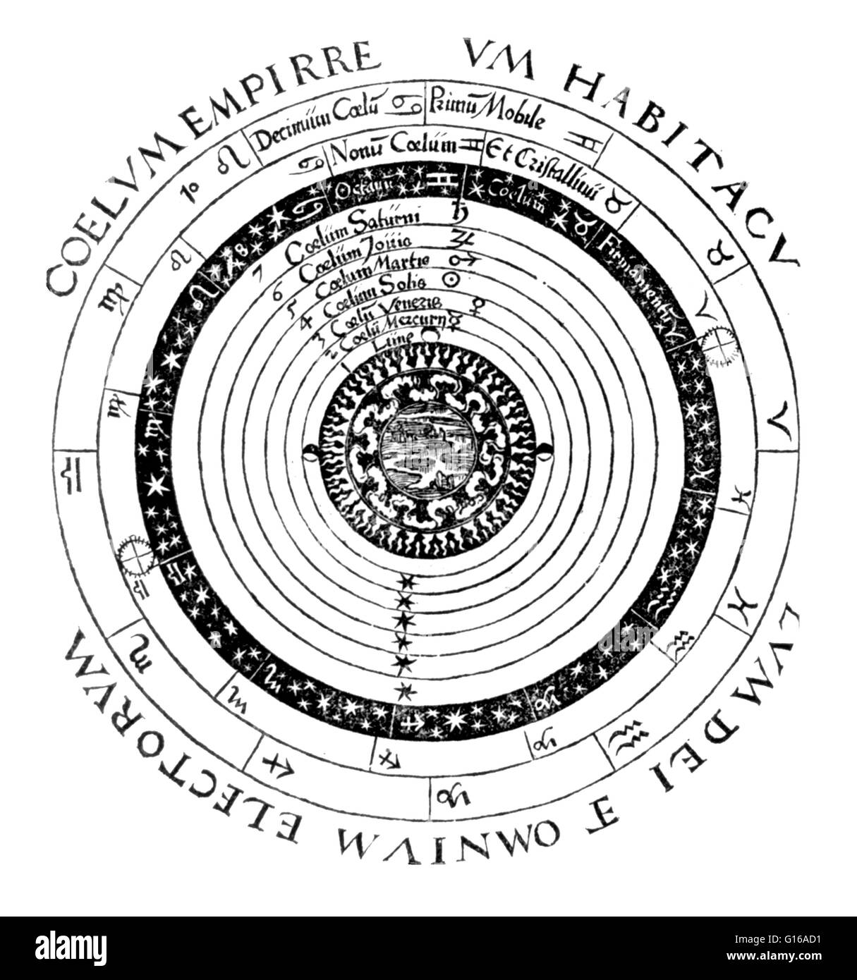 The grafting of Aristotelian theory onto the Christian version of the cosmos, engraving from Peter Apian's Cosmographicus - Stock Image