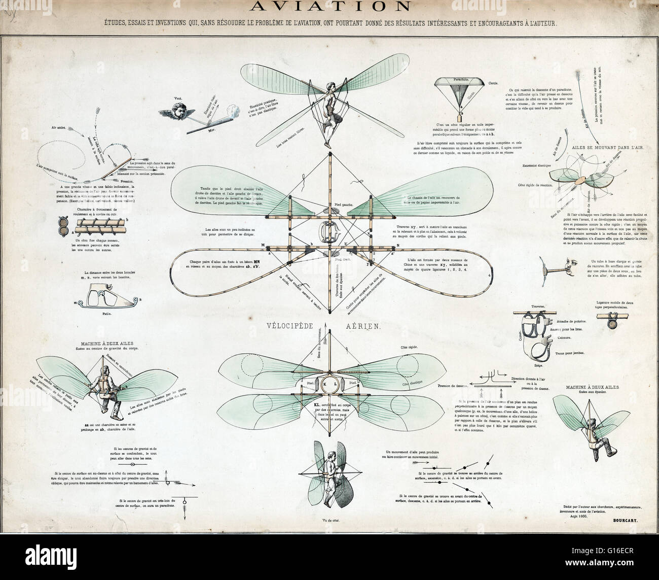 Design drawings for a man-powered flying machine with manually controlled wings entitled, 'Vélocipède - Stock Image