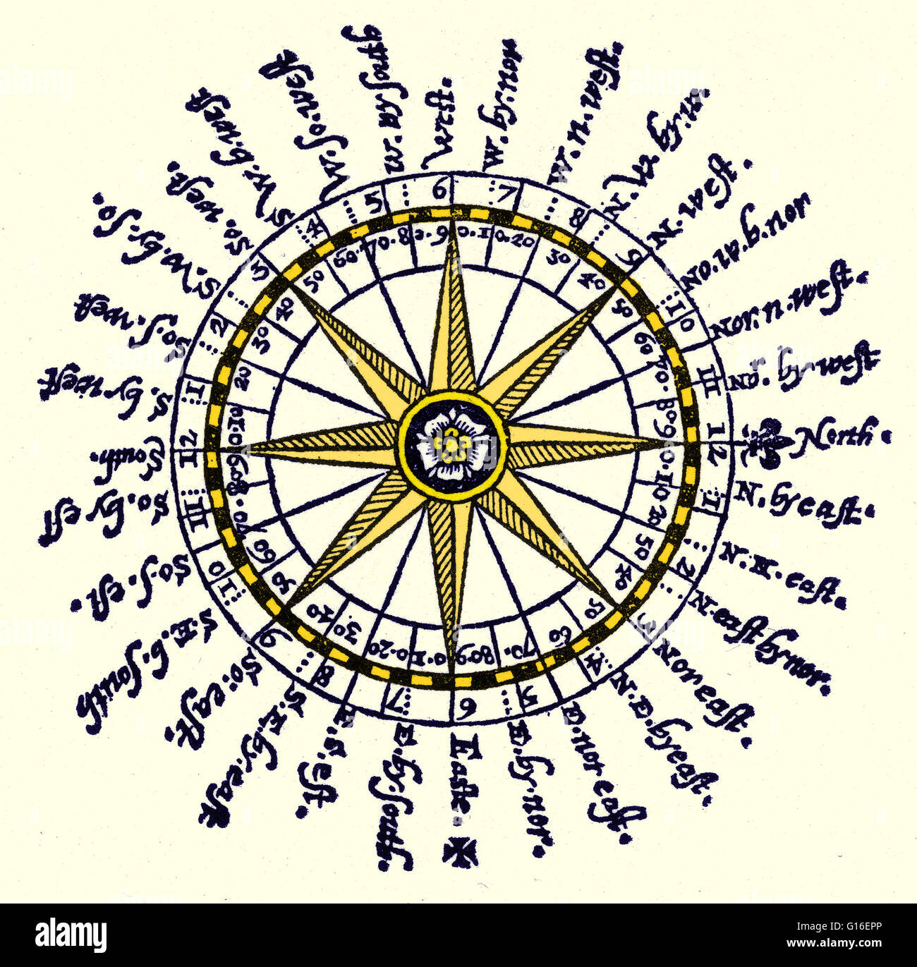 The Compass Rose Is An Old Design Element Found On Compasses Maps