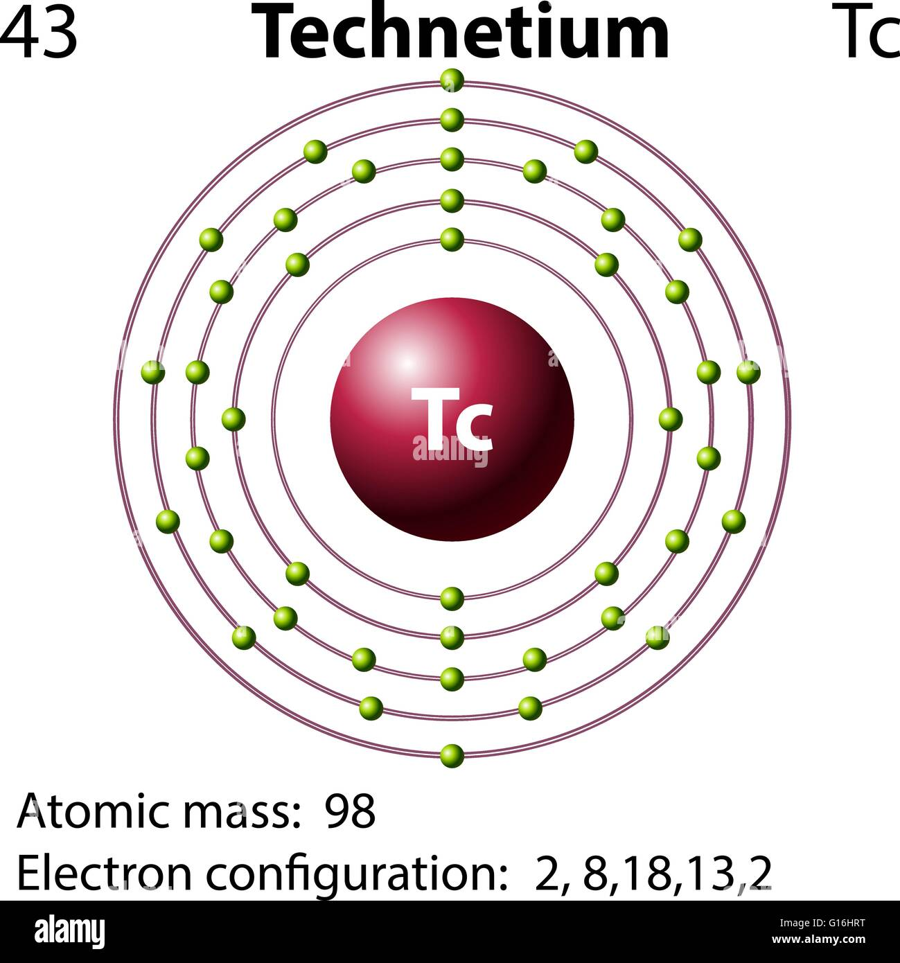 Symbol And Electron Diagram For Technetium Illustration Stock Vector