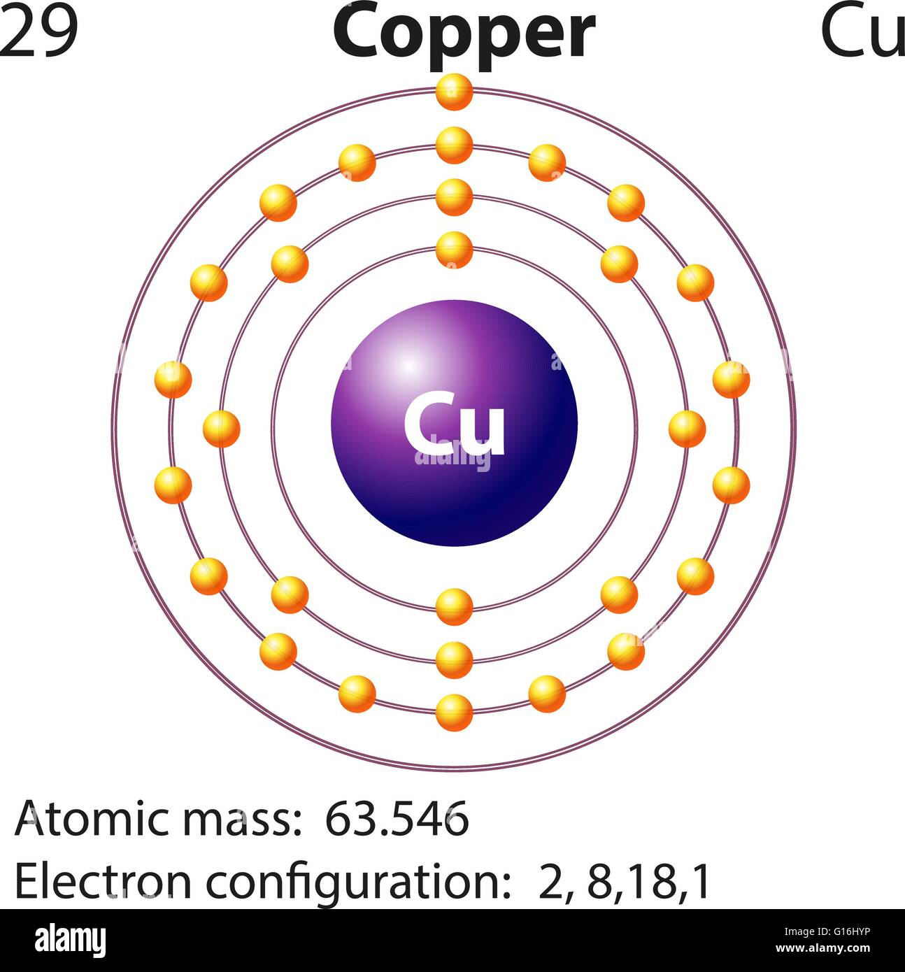 symbol and electron diagram for copper illustration