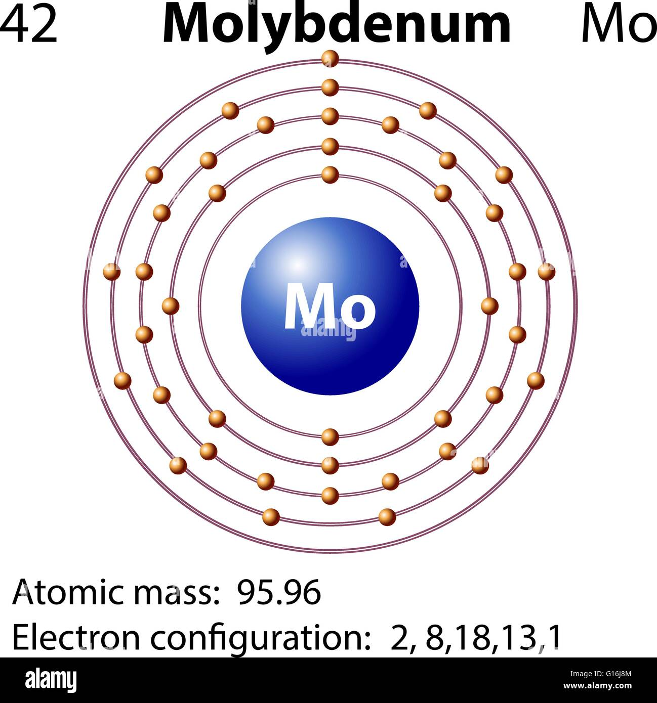 Symbol For Molybdenum Gallery Meaning Of Text Symbols