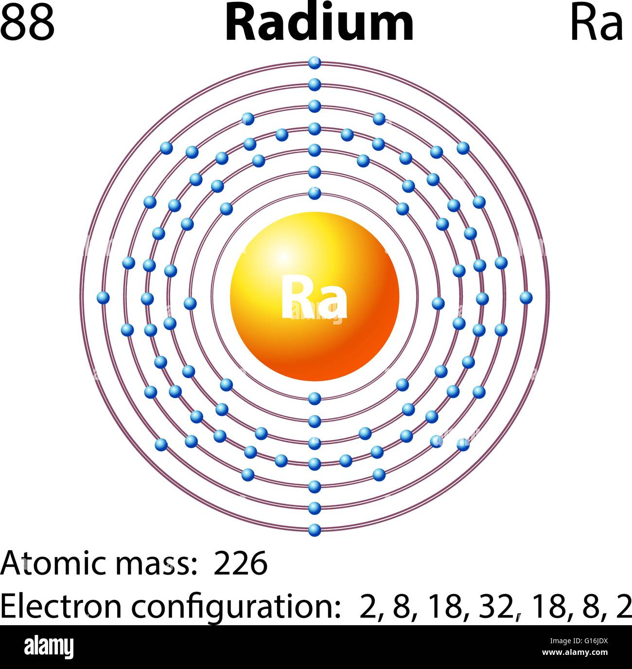 Radium diagram model search for wiring diagrams diagram representation of the element radium illustration stock rh alamy com orbital diagram of radon electron ccuart Gallery