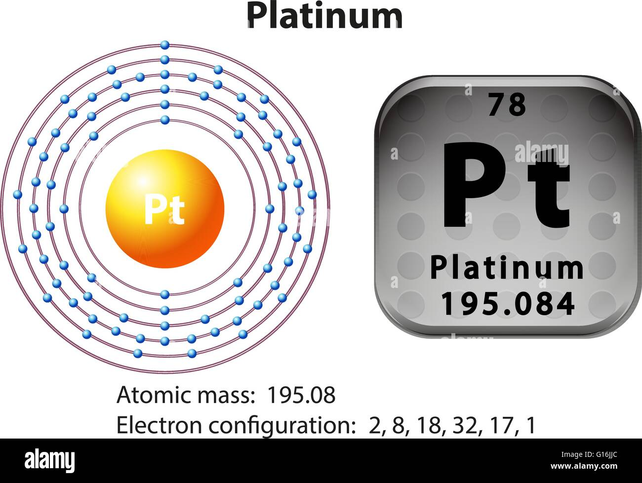 A Diagram Of An Atom Platinum Diy Enthusiasts Wiring Diagrams Oxygen Structure Stock Photo Symbol And Electron For Illustration Vector Rh Alamy Com Atomic Model