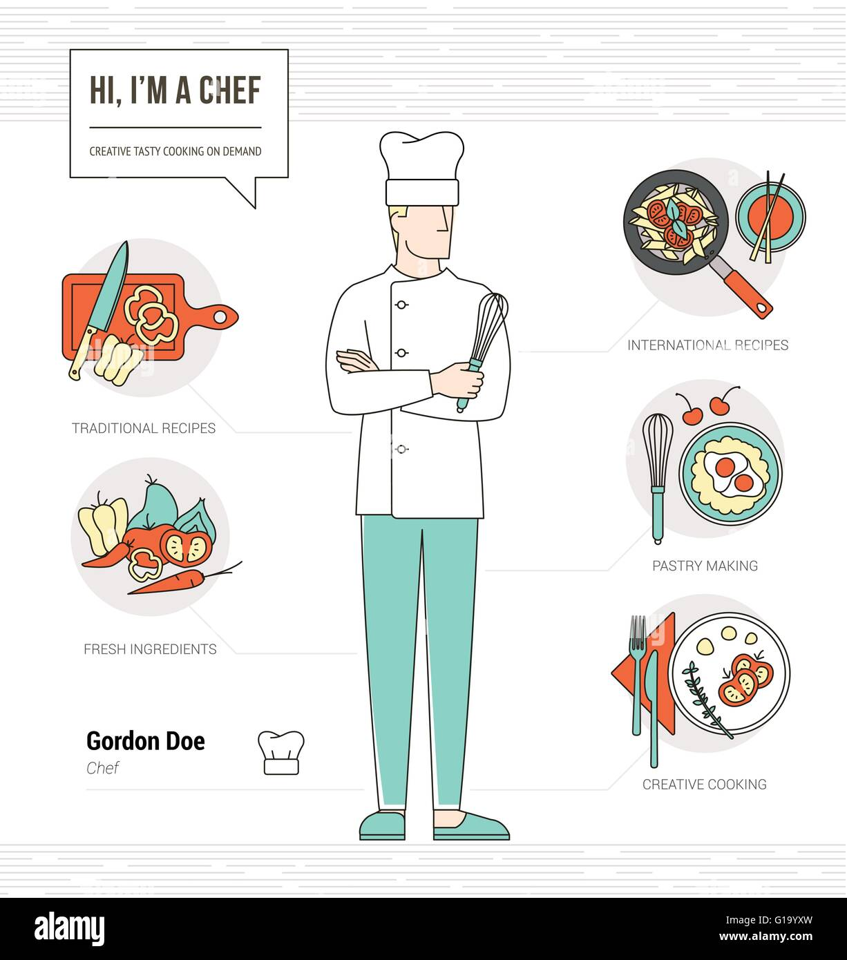 Professional Chef Infographic Resume And Skill And Thin Line Male
