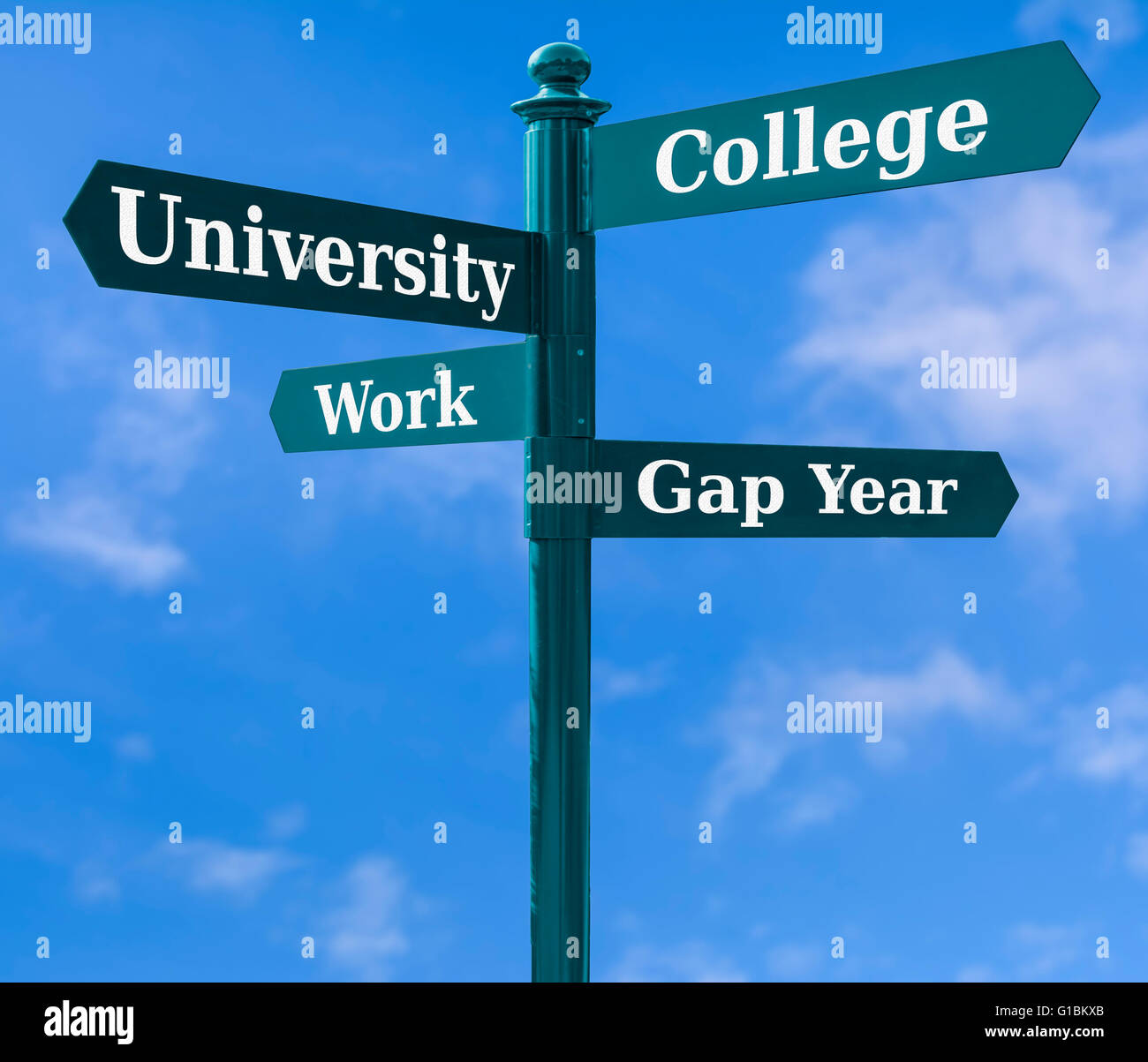 Sign showing school leavers options to choose from between university, college, work and taking a gap year. - Stock Image