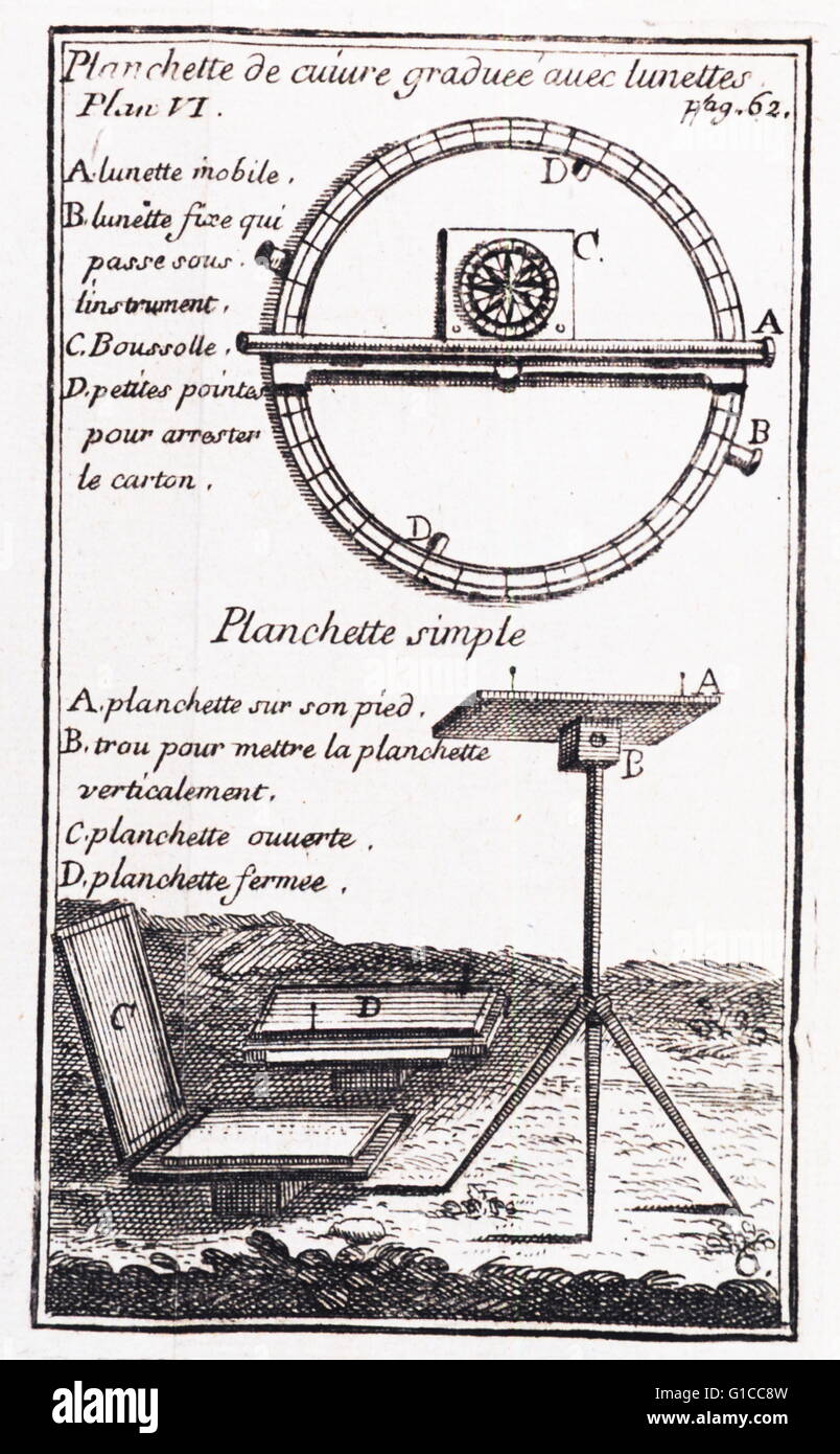 An early plane table and other surveying instruments. In: Methode de lever les plans et les cartes de terre et de - Stock Image