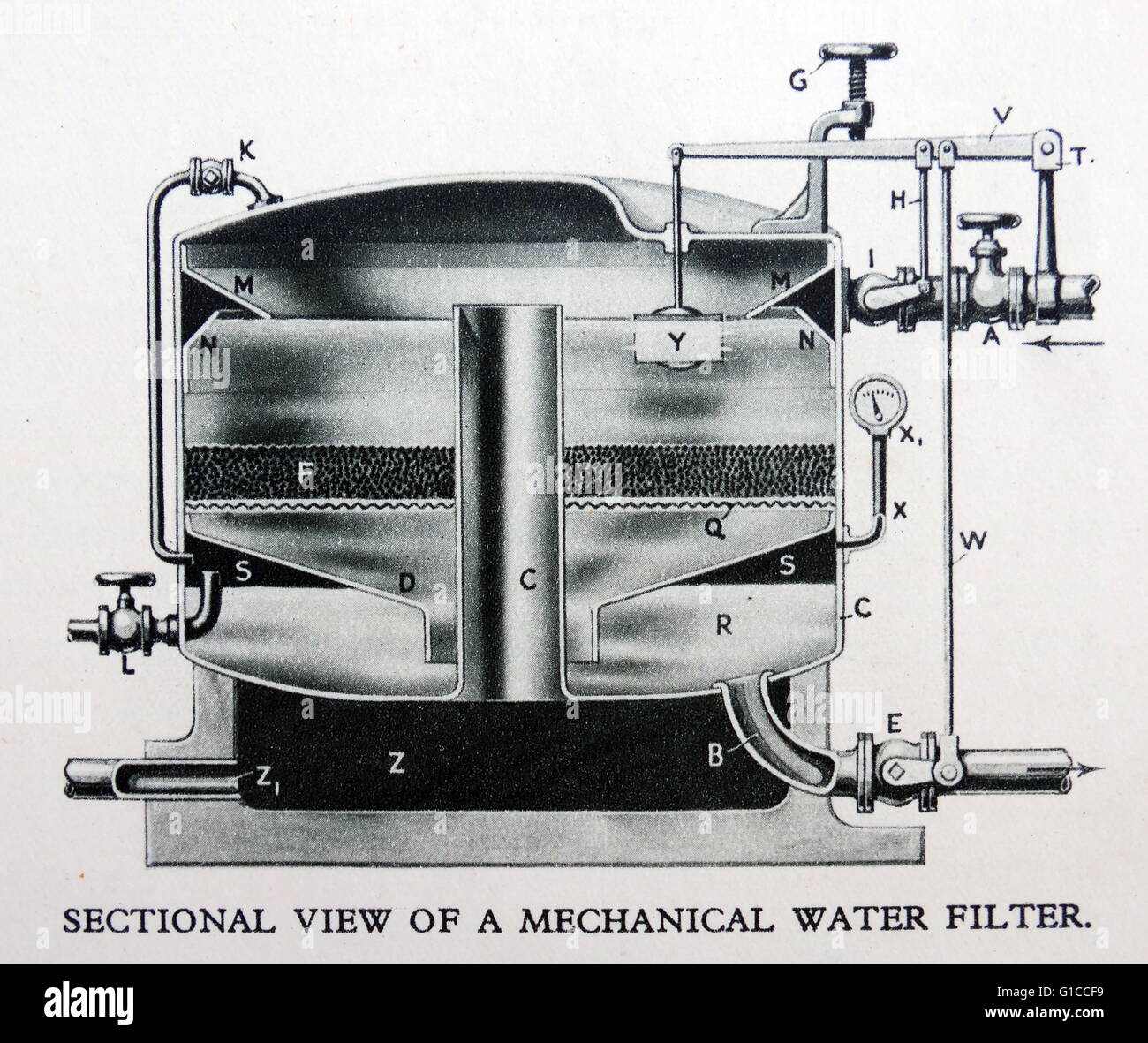 1930's water filter in cutaway diagram - Stock Image