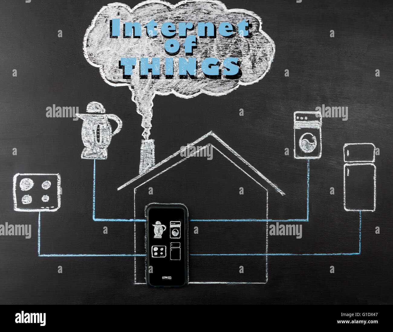 Internet of things concept hand drawn with chalk on blackboard. Mobile phone controlling kettle, stove, fridge, - Stock Image