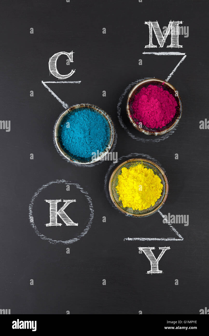 CMYK color scheme concept depicted with colorful dyed powder on chalkboard - Stock Image