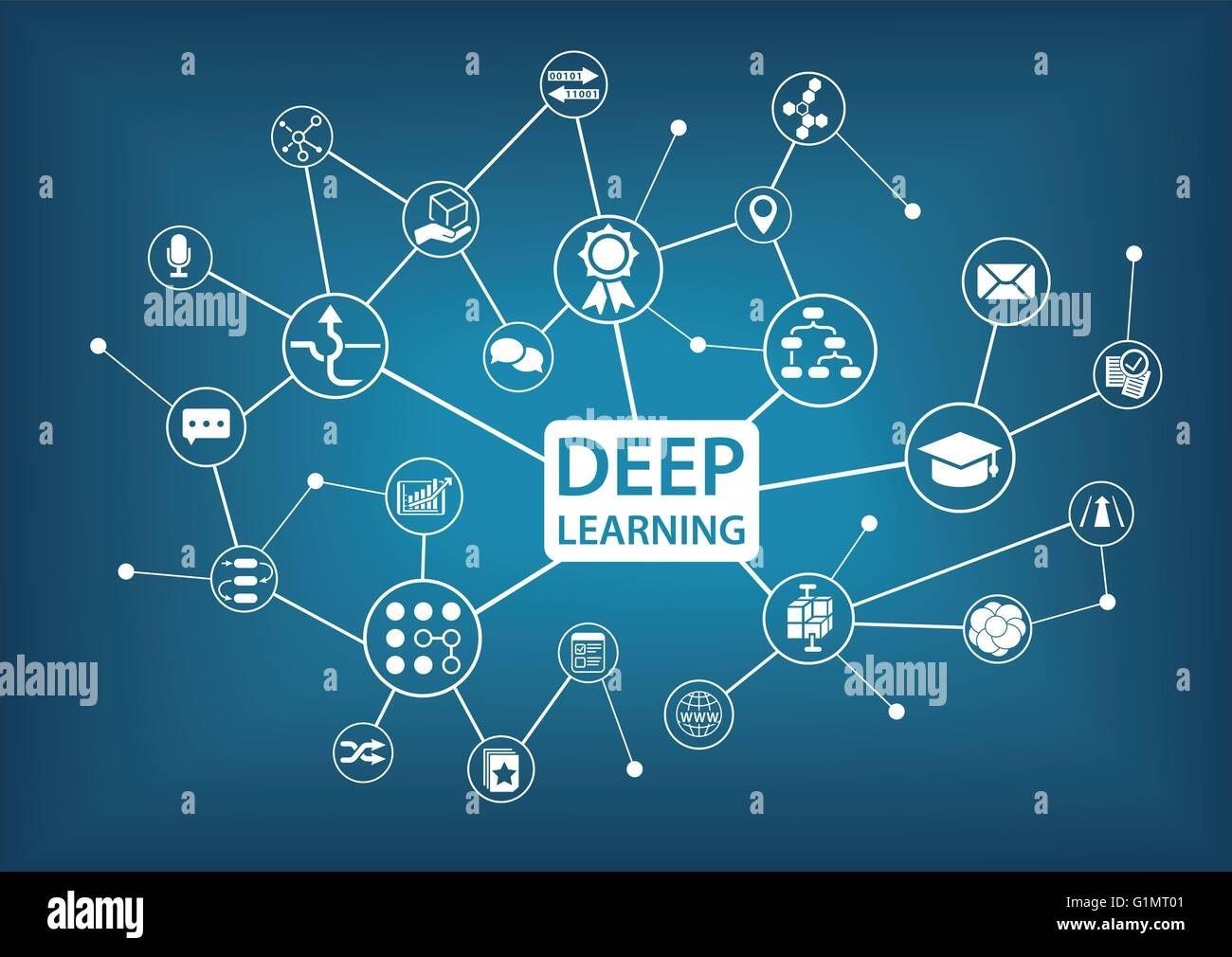 Deep learning infographic as vector illustration - Stock Image