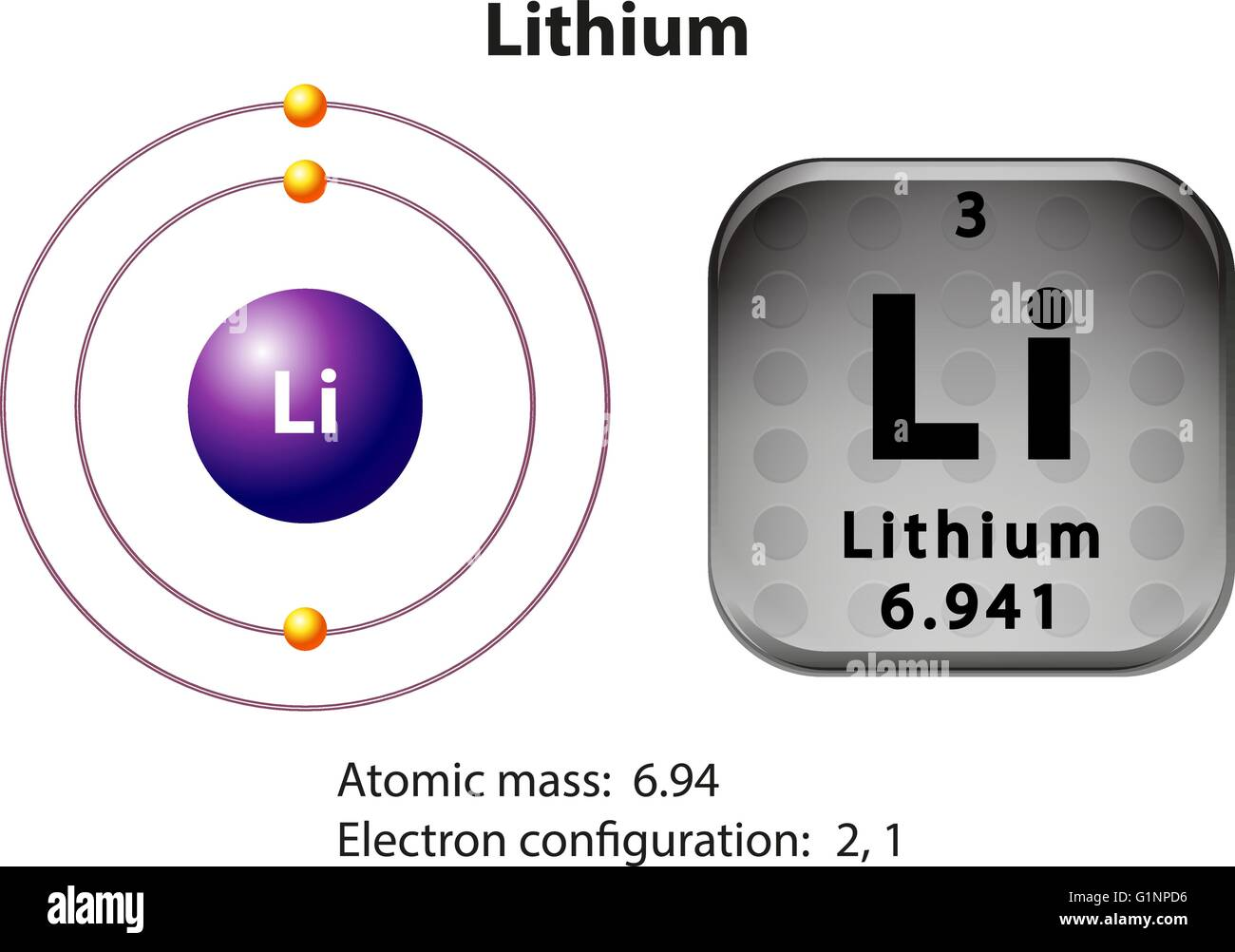 Lithium Stock Vector Images Alamy