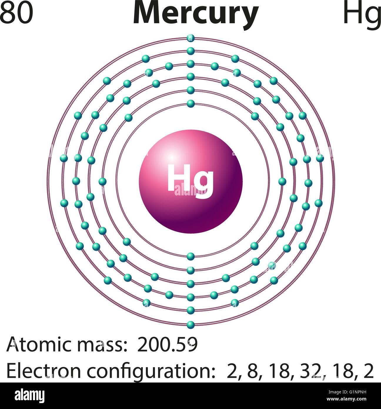 Mercury Chemical Element Stock Photos Mercury Chemical Element