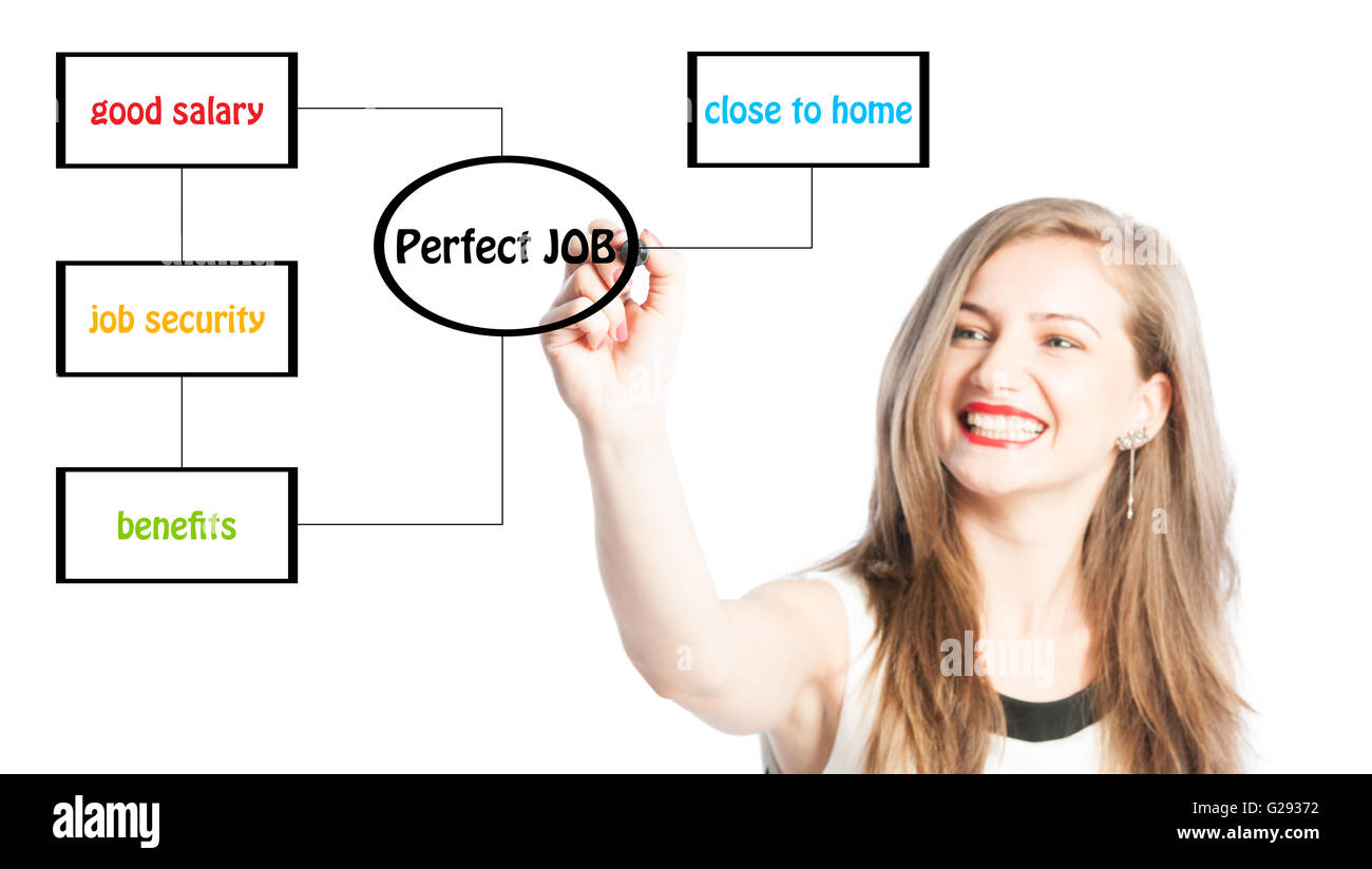 Perfect job checklist concept using woman drawing a scheme - Stock Image