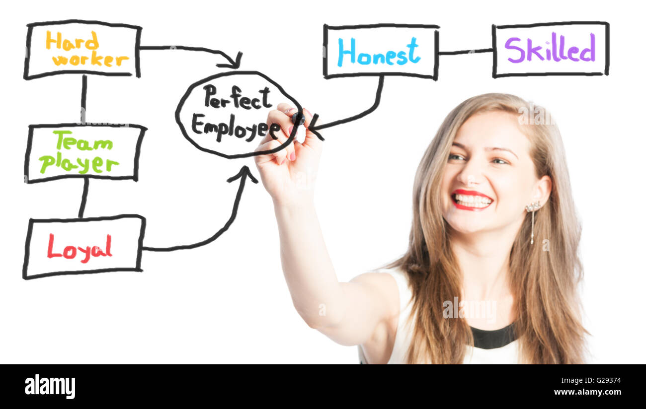 Perfect Employee checklist concept using woman drawing a scheme - Stock Image