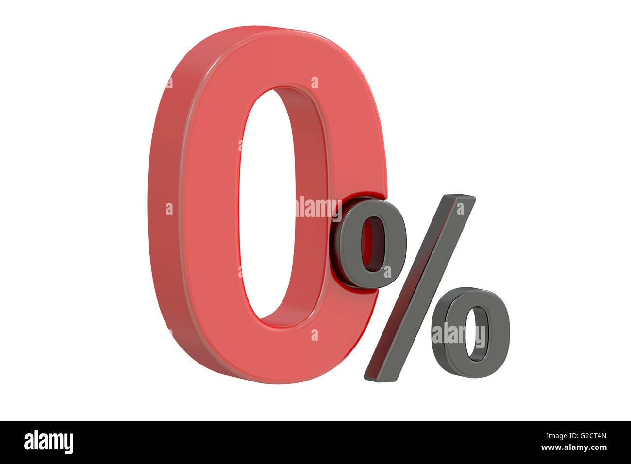 0 percent deals