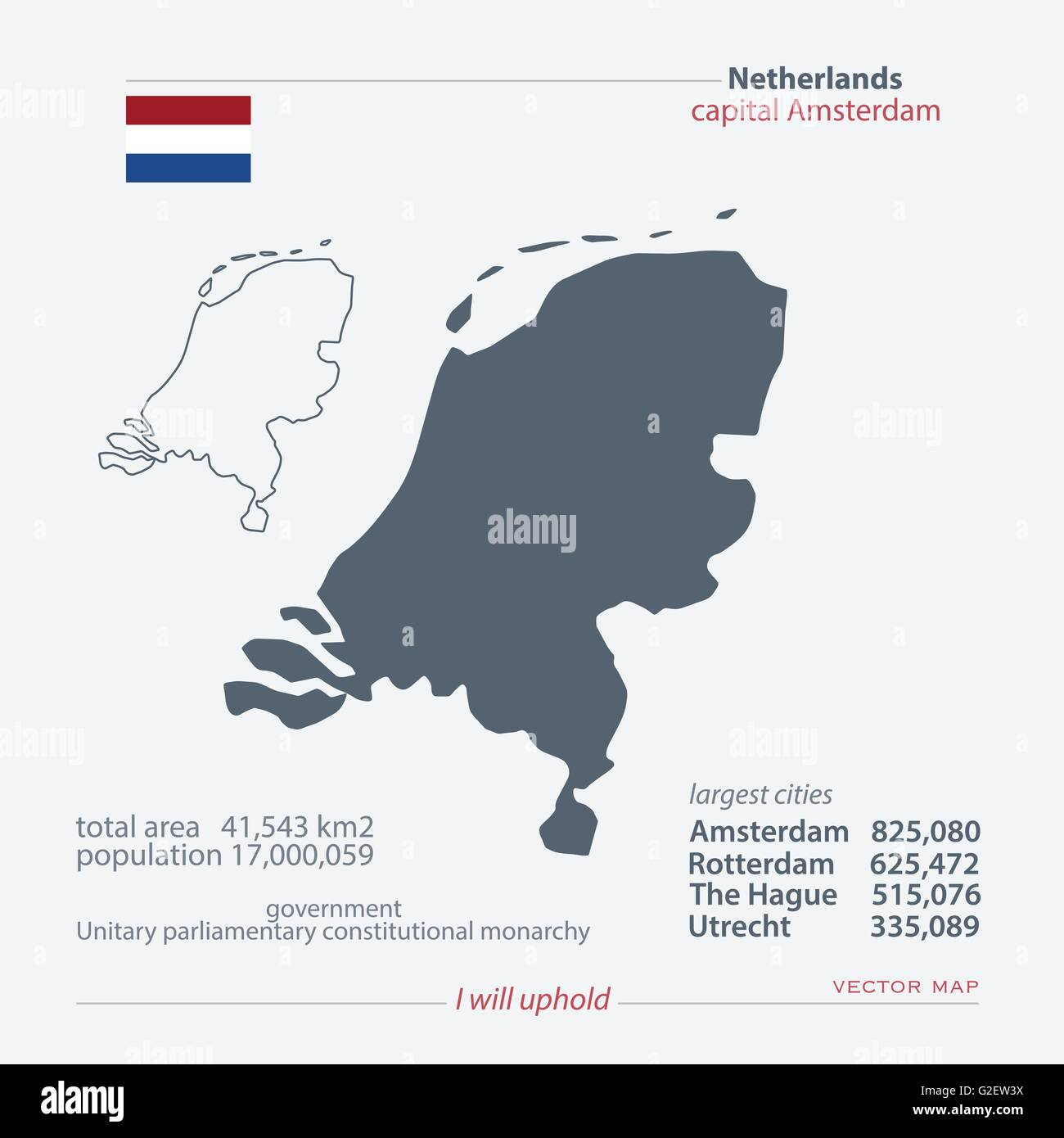 Kingdom of the Netherlands isolated maps and official flag icon. vector Dutch political map icons with general information. - Stock Vector