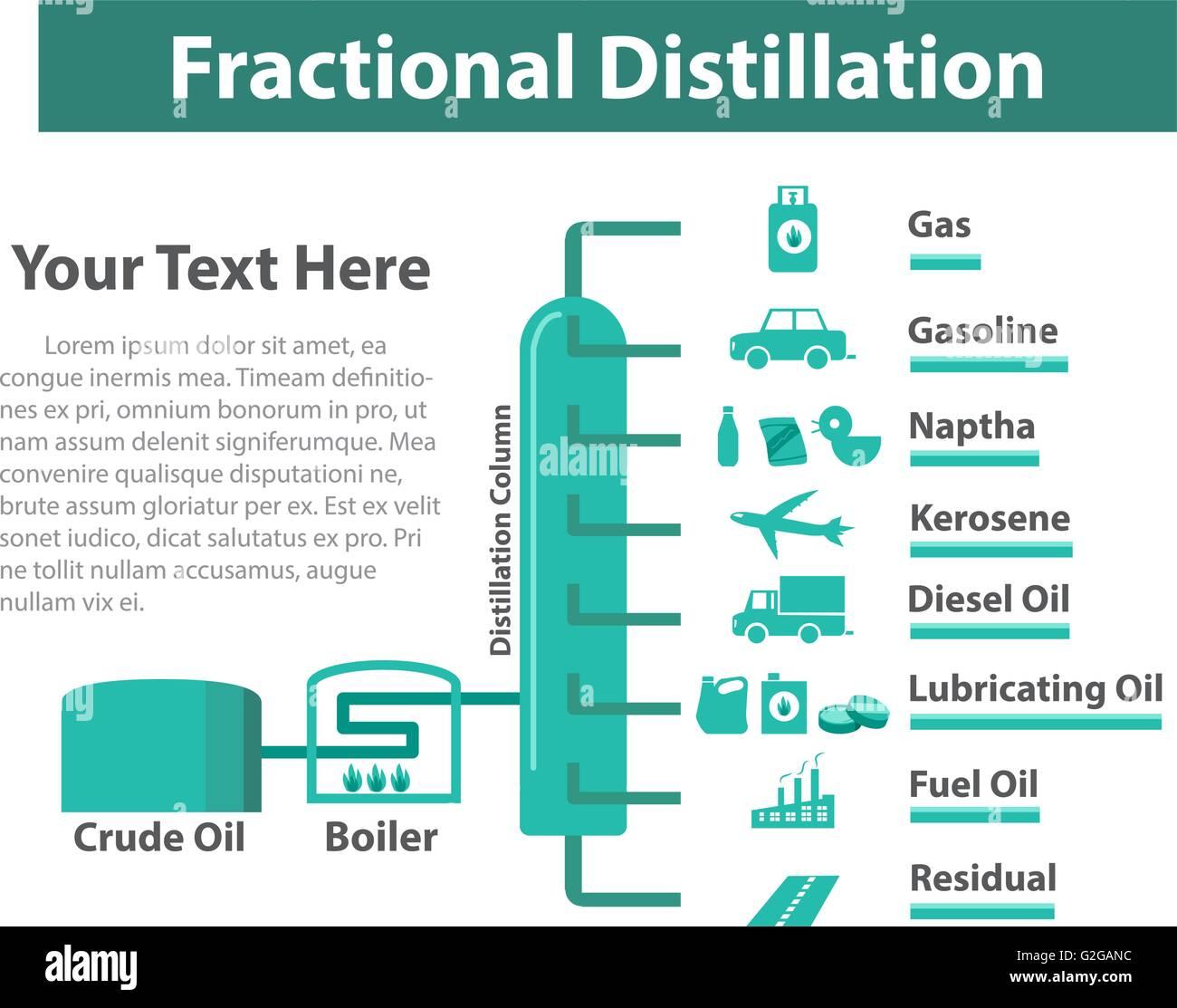 Fractional Distillation Stock Photos & Fractional Distillation Stock